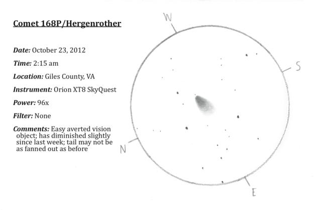 Comet 168P/Hergenrother
