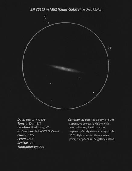 SN 2014J in M82