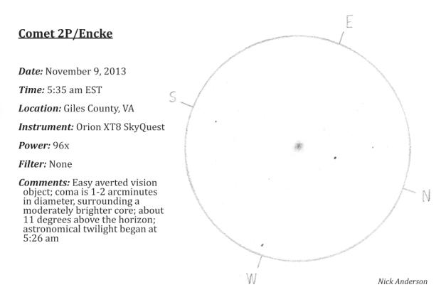 Comet 2P/Encke