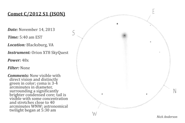 Comet C:2012 S1 (ISON)