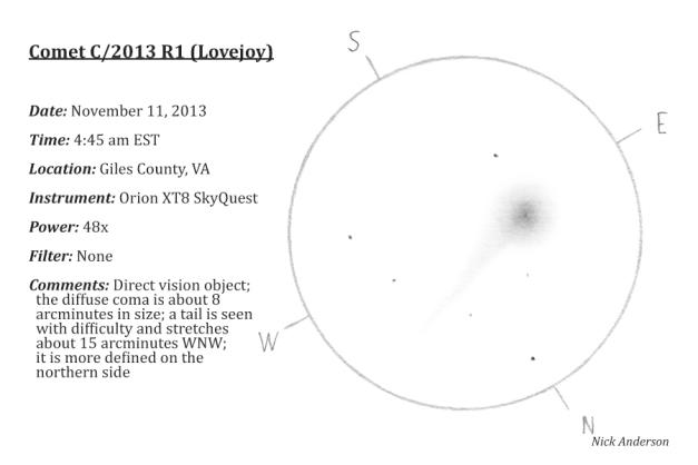 Comet C:2013 R1 (Lovejoy)