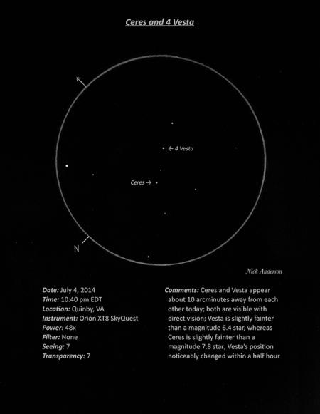 Ceres and 4 Vesta