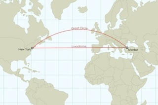 Transatlantic flight path